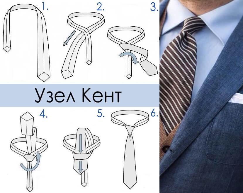 Схема завязывания узла Кент